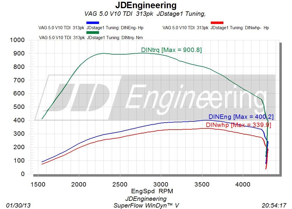 VAG 5.0 V10 TDI uitdraai