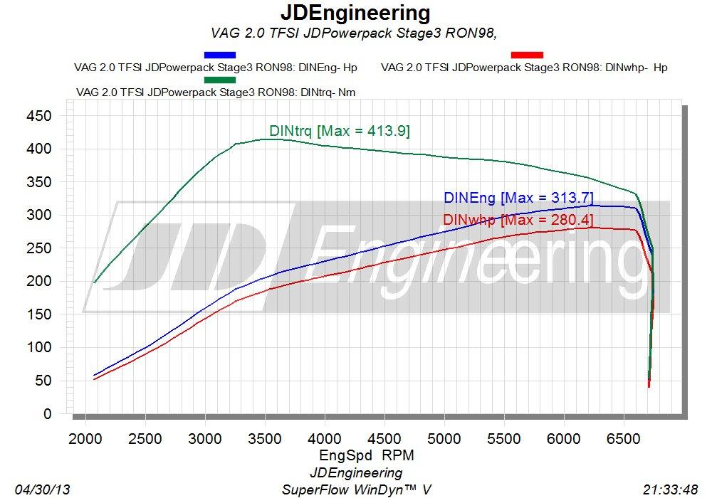 jd stage 3 2.0 tfsi